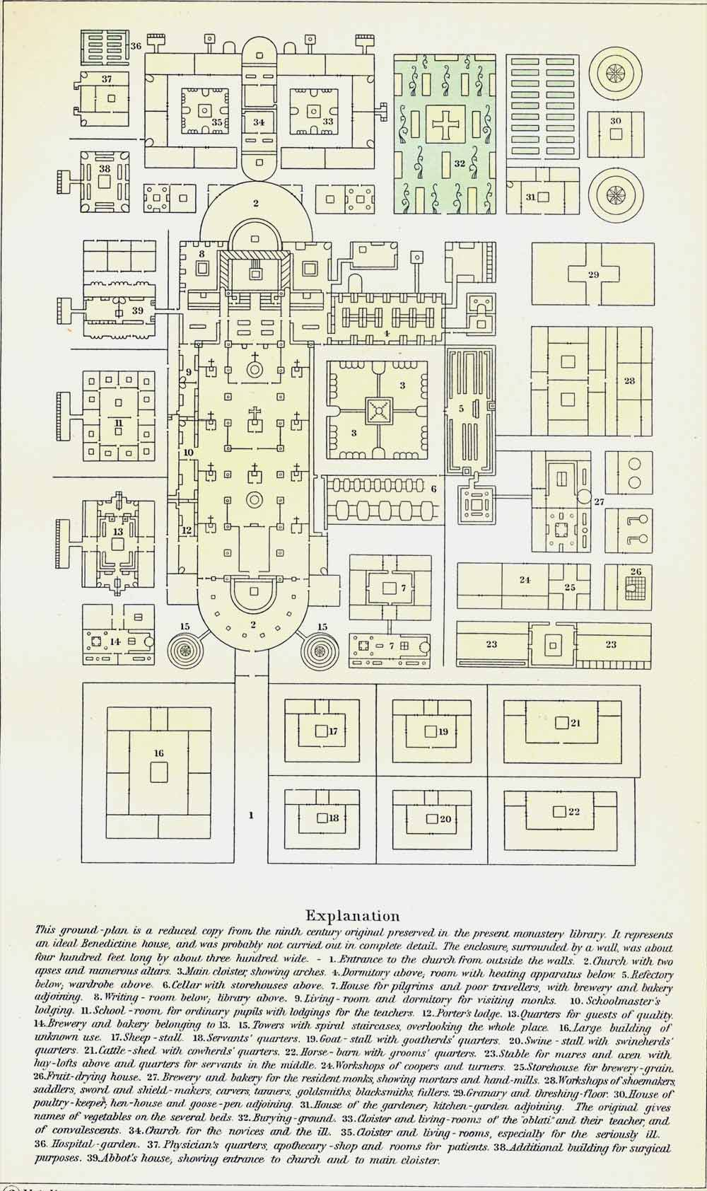 Ground Plan of a Monastery